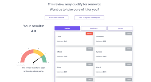 seo local negative review tool dashboard