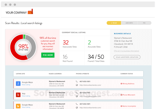 seo local synup dashboard screenshot